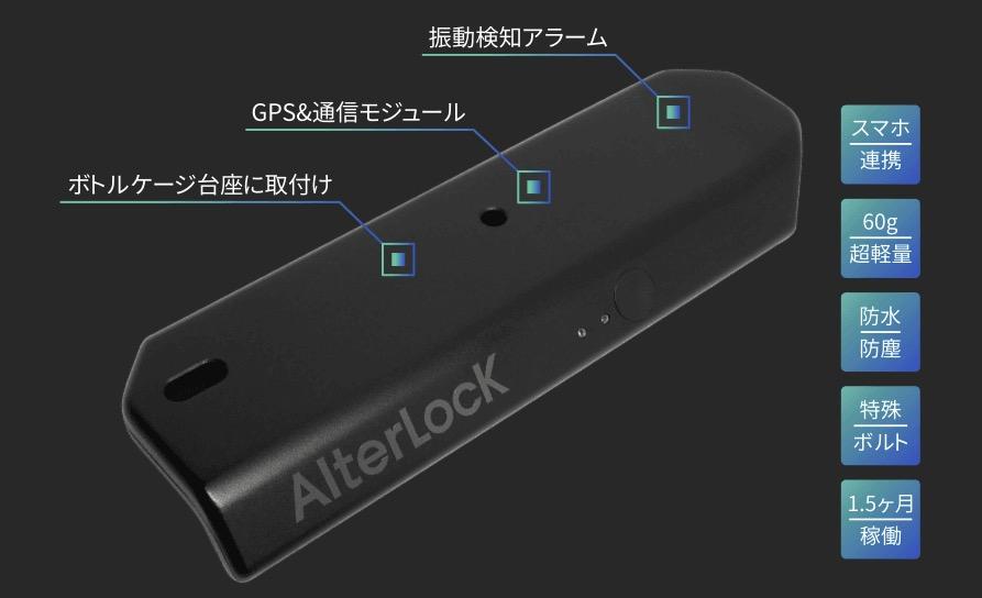 AltrLockデバイス