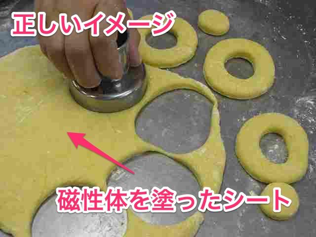 ドーナツの型抜き