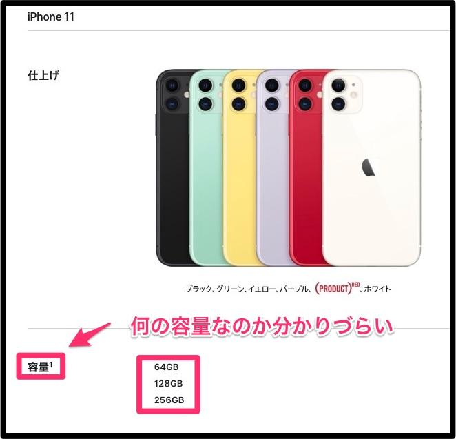 iPhone 11容量